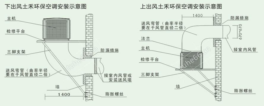 土禾环保空调安装示意图_01.jpg